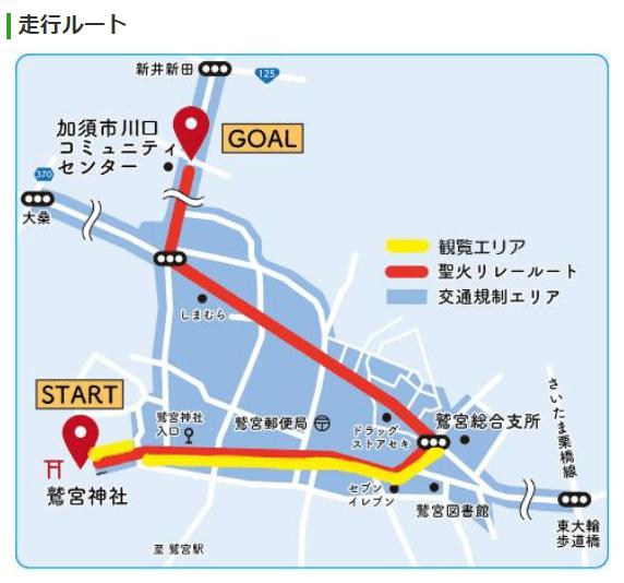 オリンピック聖火リレー久喜市加須市走行ルート