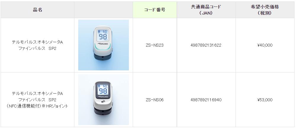テルモ パルスオキシメータA ファインパルス SP2【ZS-NS23】【ZS-NS06】