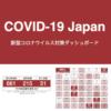 COVID-19 Japan - 新型コロナウイルス対策ダッシュボード #StopCOVID19JP